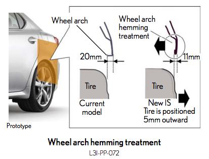 Wheelarch