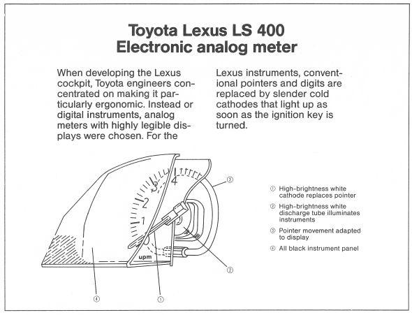 Lexus LS 400 history Optitron dials