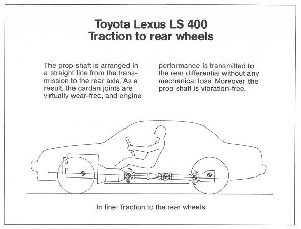 Lexus LS 400 history propshaft