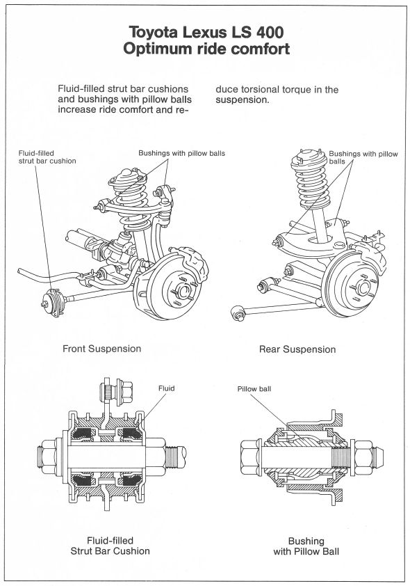 Lexus LS 400 history suspension