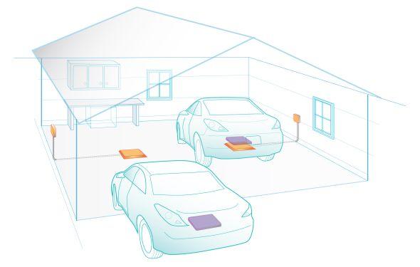 EV wireless charging garage 9-29