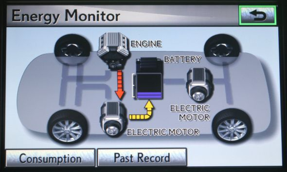 RX 450h: The all-weather Lexus energy monitor