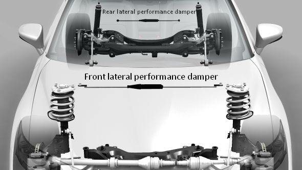 CT dampers
