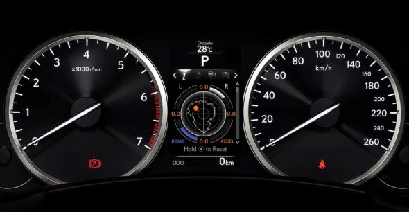 15 innovations of the Lexus NX G-Meter