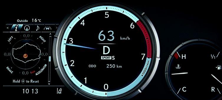 Lexus RX F Sport 01