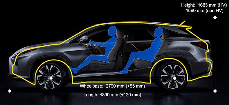 Lexus RX interior 01