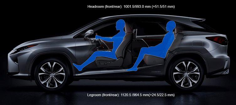 Lexus RX interior 02