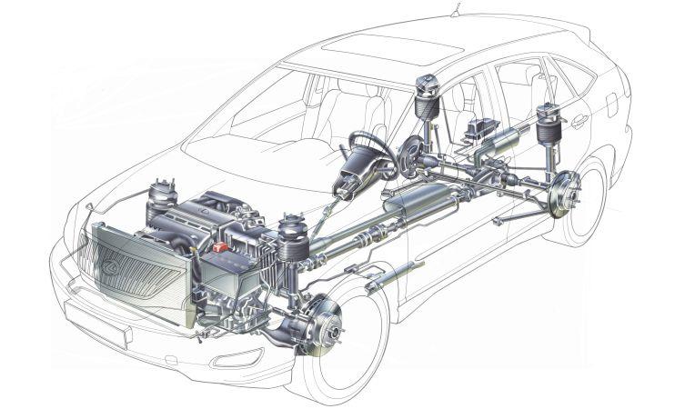 RX 300 transmission