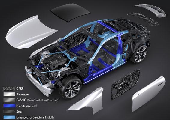Lexus architecture