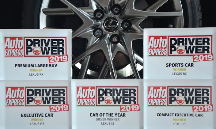 Lexus scores Best Manufacturer hat-trick in Driver Power survey