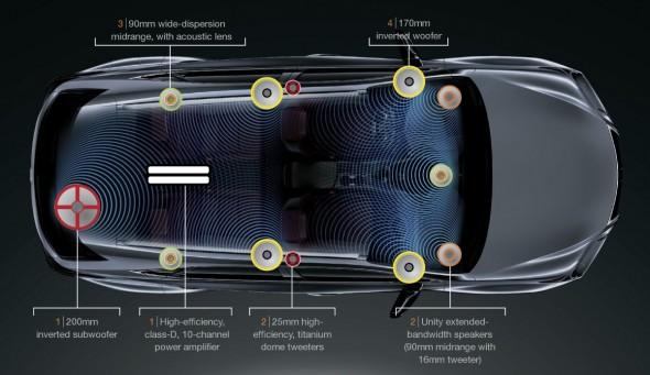 Lexus premium sound system with Clari-Fi