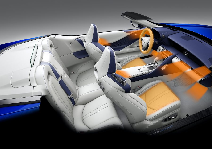 LC Convertible Climate Concierge Heating areas